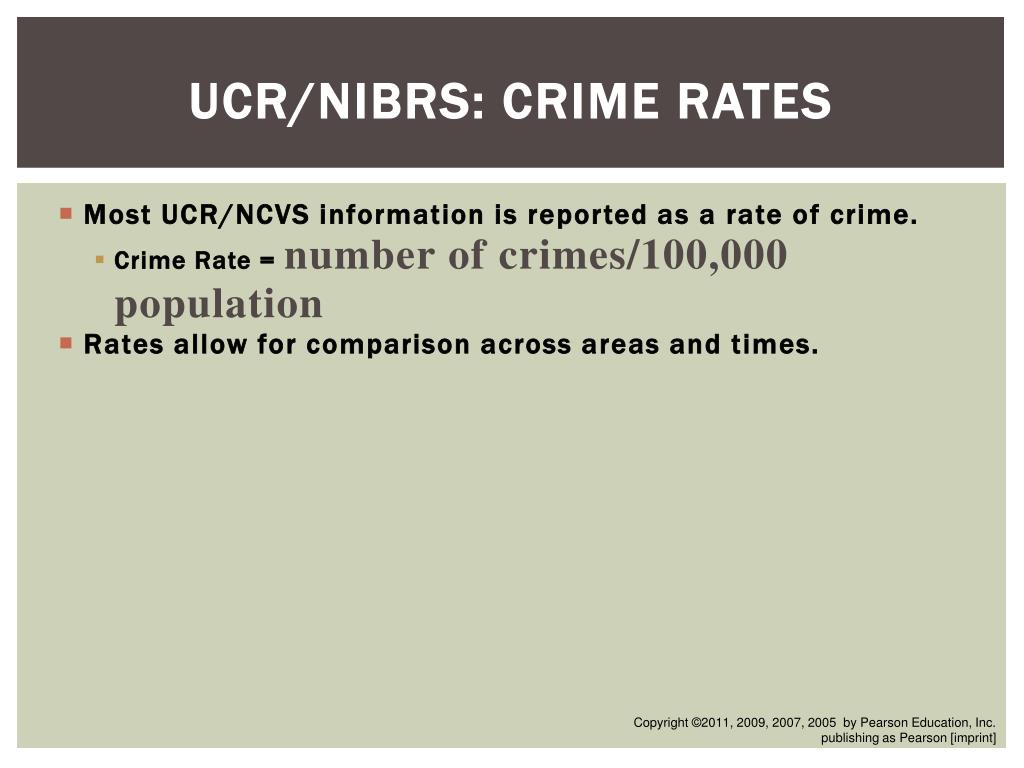 PPT - Chapter 2: The Crime Picture PowerPoint Presentation