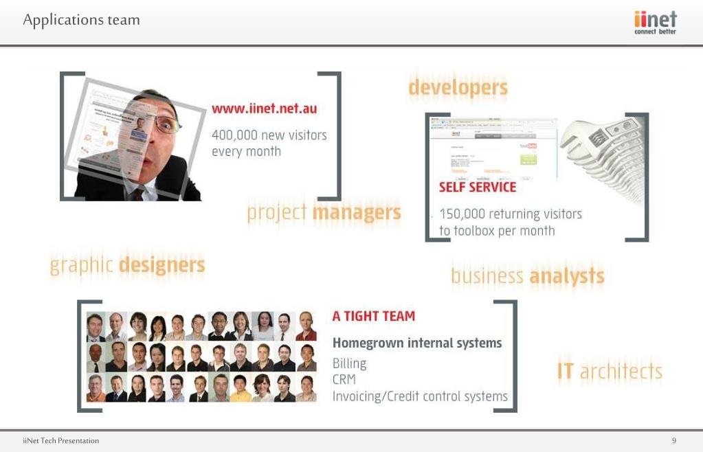 PPT - iiNet Tech Presentation PowerPoint Presentation - ID