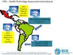 htai health technology assessment international