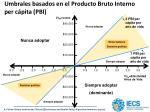 umbrales basados en el producto bruto interno per c pita pbi