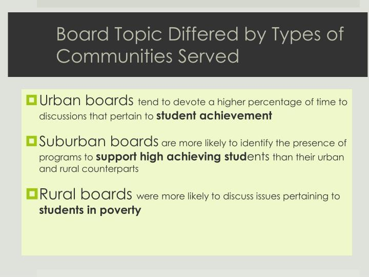 Board Topic Differed by Types of Communities Served