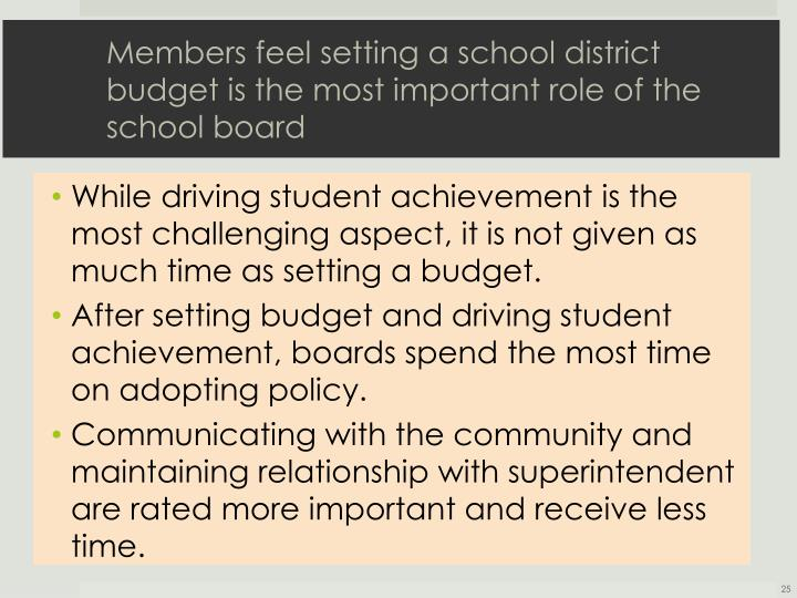 Members feel setting a school district budget is the most important role of the school board