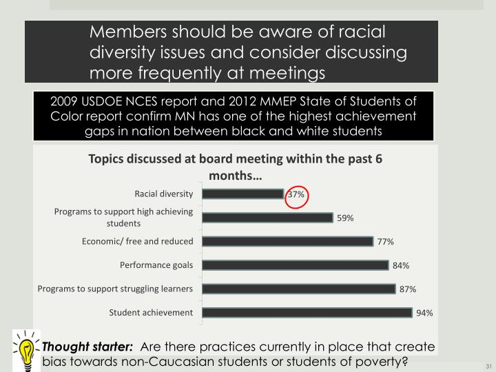 Members should be aware of racial diversity issues and consider discussing more frequently at meetings