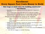 enrollment every square foot costs money to build