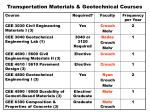transportation materials geotechnical courses