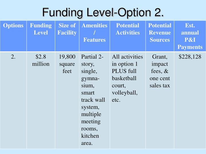 Funding Level-Option 2.