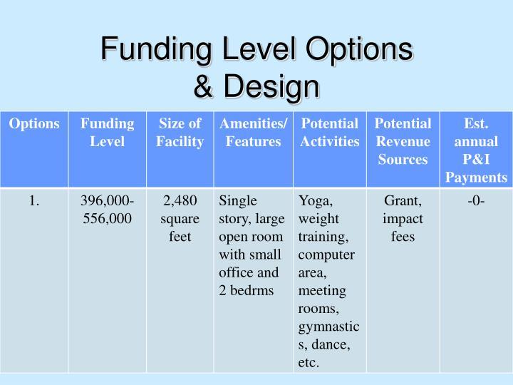 Funding Level Options