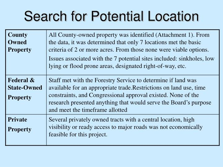 Search for Potential Location