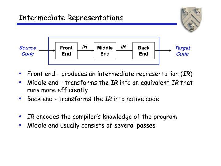 Intermediate representations1