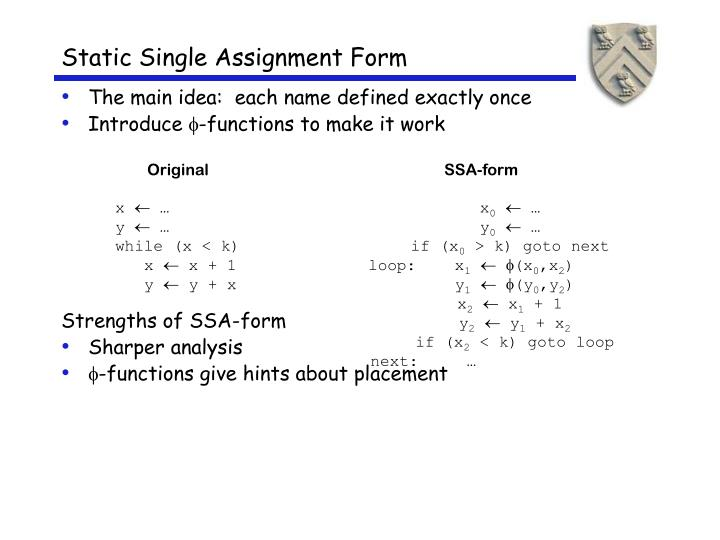 Static Single Assignment Form
