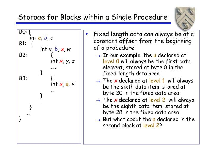 Storage for Blocks within a Single Procedure