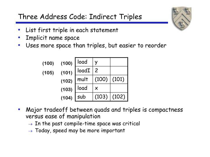 Three Address Code: Indirect Triples