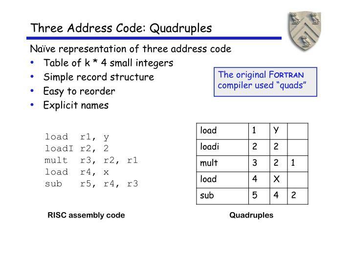 Three Address Code: Quadruples