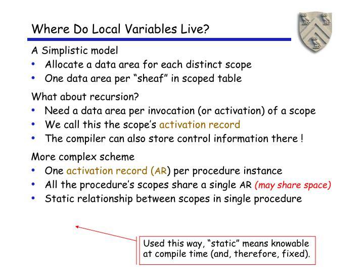 Where Do Local Variables Live?