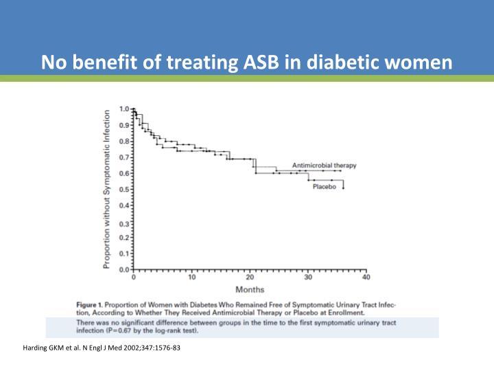 No benefit of treating ASB in diabetic women