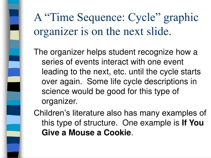 "A ""Time Sequence: Cycle"" graphic organizer is on the next slide."