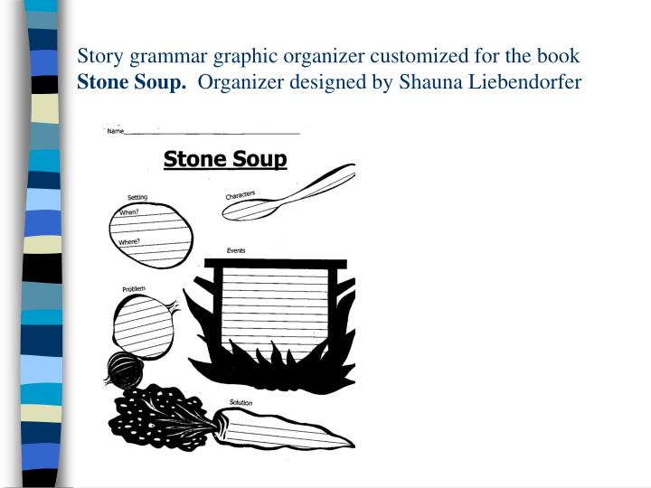 Story grammar graphic organizer customized for the book