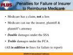 penalties for failure of insurer to reimburse medicare
