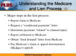 understanding the medicare and lien process