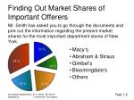 finding out market shares of important offerers