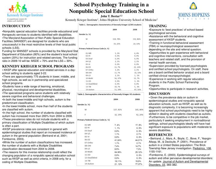 School Psychology Training in a