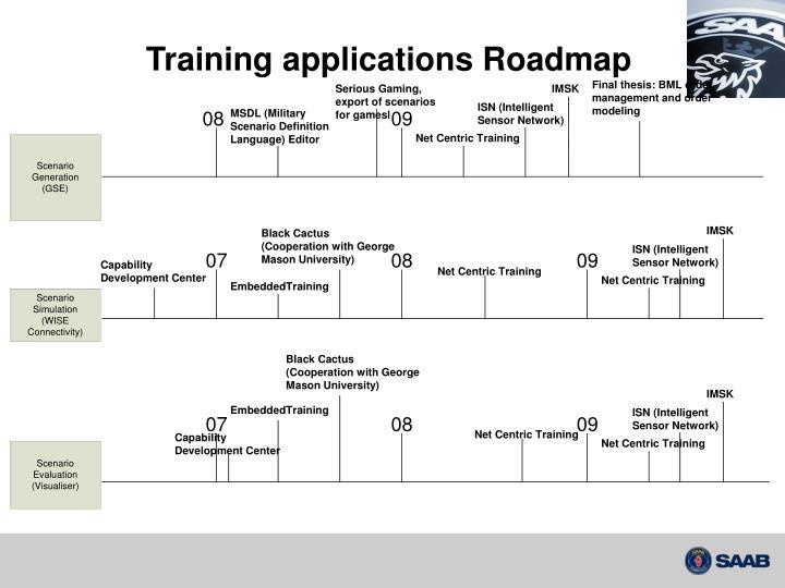 Training applications Roadmap