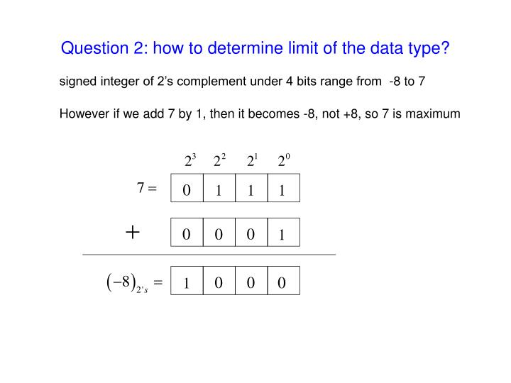 Question 2: how to determine limit of the data type?