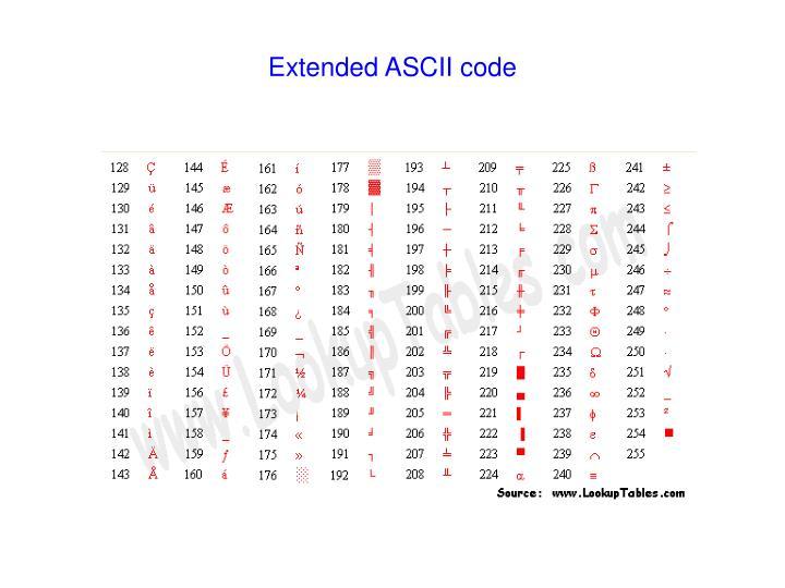 Extended ASCII code