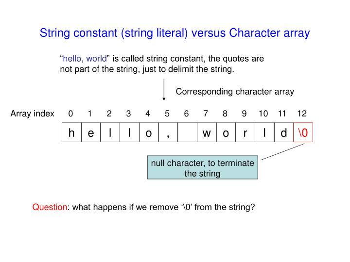String constant (string literal) versus Character array