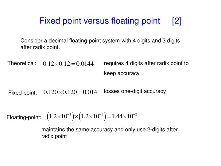 Fixed point versus floating point     [2]