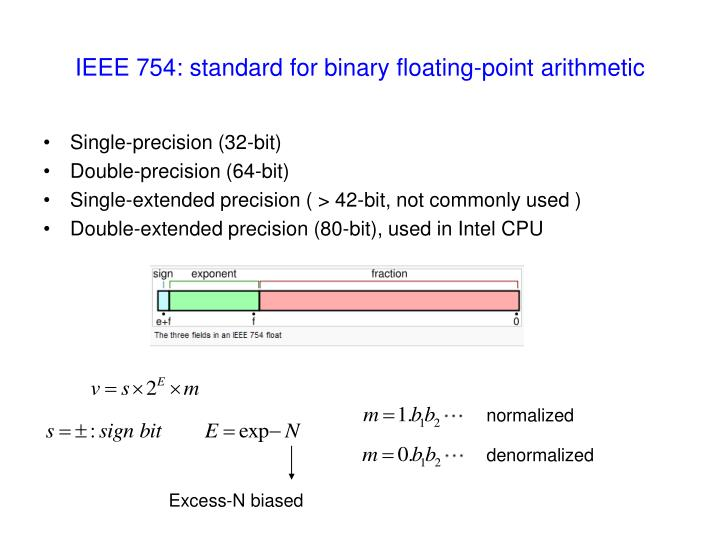 IEEE 754: standard for binary floating-point arithmetic