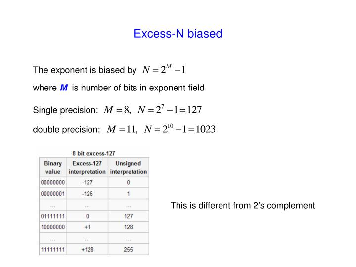 Excess-N biased