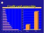 credit card ownership