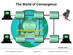 the world of convergence
