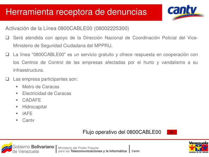 Activación de la Línea 0800CABLE00 (08002225300)
