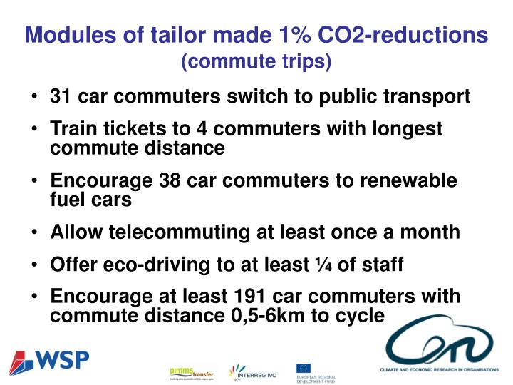 Modules of tailor made 1% CO2-reductions