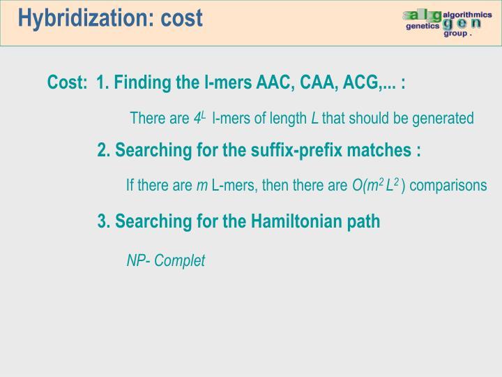 Hybridization: cost