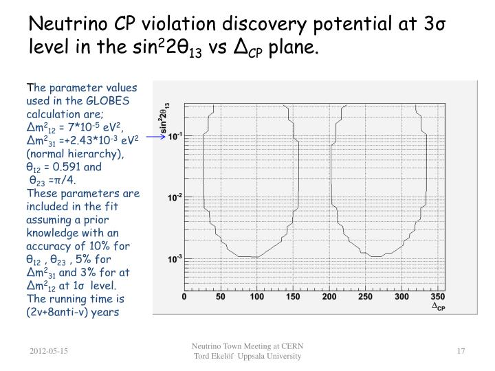 Neutrino CP violation discovery potential at 3