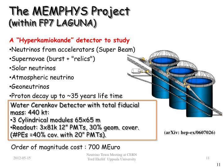 The MEMPHYS Project