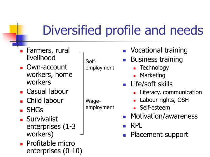 Diversified profile and needs