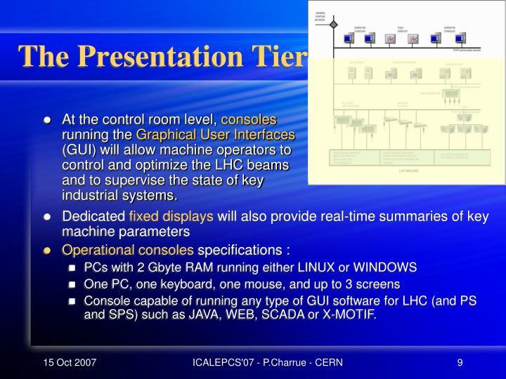 The Presentation Tier