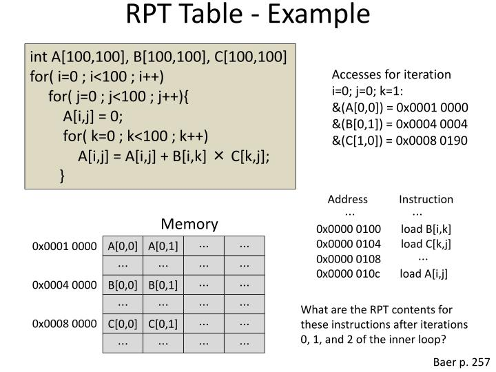 RPT Table - Example