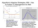 algorithm s adaptive strategies aim has to follow tc management as well