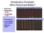 introductory example who performed better