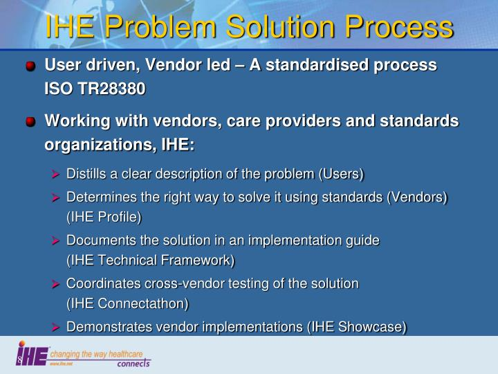 IHE Problem Solution Process