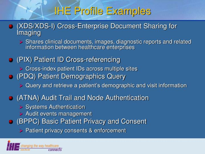 IHE Profile Examples