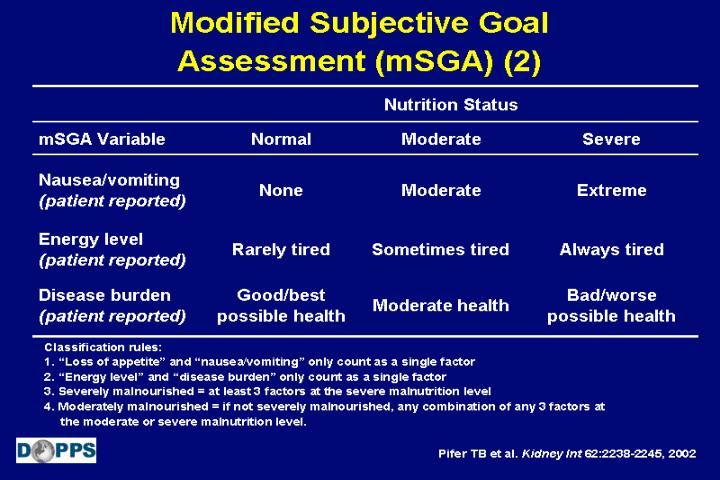 Modified Subjective Goal