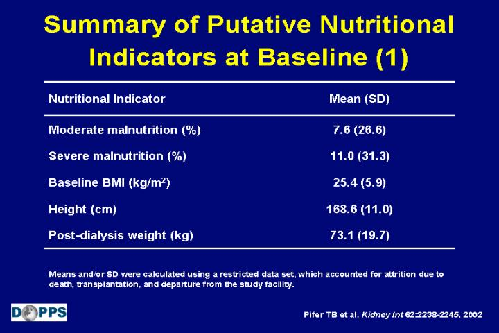 Summary of Putative Nutritional Indicators at Baseline (1)