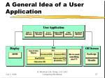 a general idea of a user application