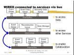 wired connected to services via bus
